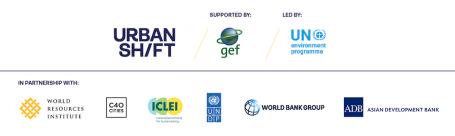 Urban Shift logos