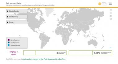 The Paris Agreement Tracker