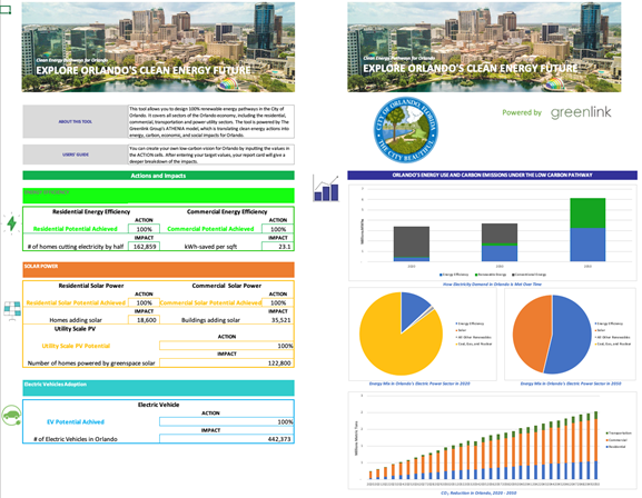 """<p>Orlando Clean Energy Future Tool (Greenlink Analytics, 2019)</p> """"></p>    <p>Orlando Clean Energy Future Tool (Greenlink Analytics, 2019)</p>    <p>Centering climate and energy planning on racial justice is no small task, with numerous obstacles in local governments' paths to equitable energy policy and program design. But by applying governments' capacities to empower frontline leadership, city staff can start to flip the script on typical planning conversations and build trust with frontline communities.</p>    <hr class="""